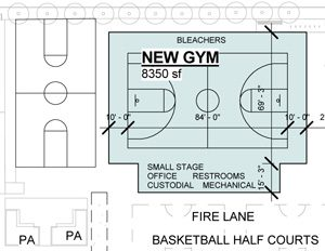 centralgym_thumbnail