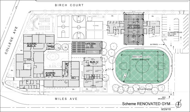 PROPOSED SITE PLAN, OPTION 1: In this plan, the existing gym would be modified and expanded to allow for a performing arts stage and larger basketball court of standard middle school dimensions. The cafeteria wold be rebuilt in its original location with a slightly larger footprint. Teacher/staff parking would be added at the northeast corner of campus, with vehicular access via Miles Avenue.